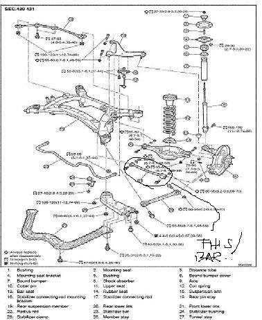 nissan 350z engine wiring harness diagram  nissan  free
