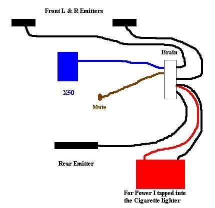 fs escort passport x50 sr7 nissan 350z forum nissan Bose Subwoofer Wiring Diagram